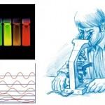 Des nanosphères de séléniure de cadmium de quelques nanomètres de diamètre sont utilisées comme marqueurs fluorescents, par exemple par les biologistes. Dans une telle sphère, l'onde (en rouge sur le schéma) associée à un électron mobile est contrainte, ce qui produit des niveaux d'énergie discrets. L'écart entre niveaux, qui détermine la couleur de fluorescence, dépend notamment de la taille de la nanosphère. Le choix de cette taille permet alors d'obtenir la couleur de fluorescence désirée. (Dessin : Bruno Vacaro)