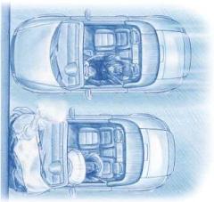 de l'importance de l'airbag