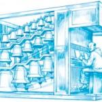 Un carillon est constitué d'un ensemble de cloches permettant de couvrir toutes les notes d'une gamme. Pour ce faire, on fabrique des cloches homothétiques : on multiplie la taille et l'épaisseur d'une cloche modèle par un facteur k, déterminé de façon à obtenir la bonne fré- quence fondamentale de vibration.